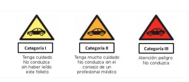 Las indicaciones del prospecto de los medicamentos peligrosos para conducir